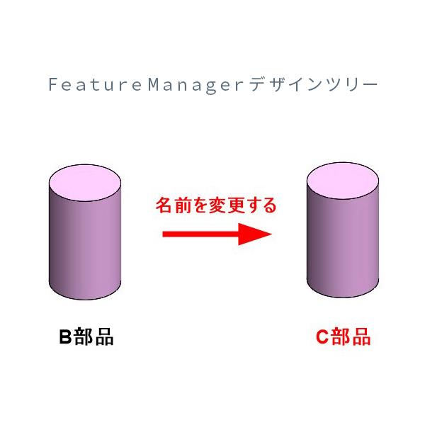 ファイル名の変更方法(3) ― FeatureManagerデザインツリー